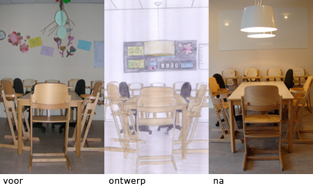 simonesorber-tafel11